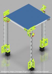 HevORT Lineartechnik-Set [Advanced DIY 3D Printer]